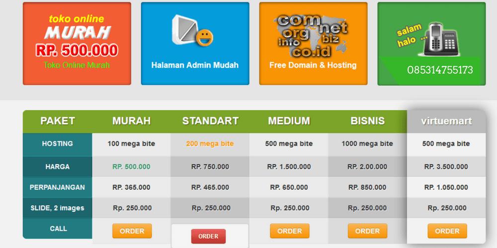 paket-harga-toko-online-tersebar